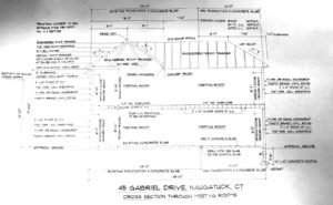 Plans for the Addition